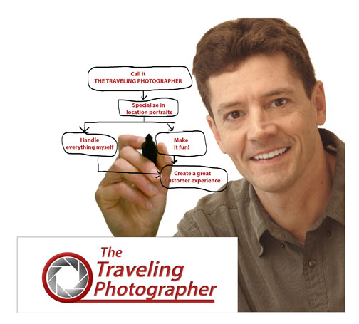 Self portrait by Bruce Lovelace - The Traveling Photographer